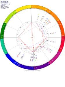 渡部建さん活動自粛発表時の天体図